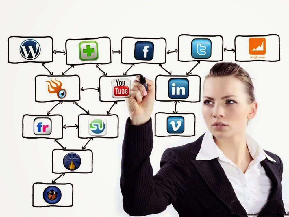 Зачем адаптировать контент под разные социальные сети